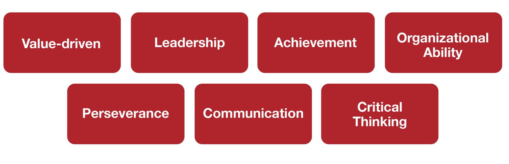http://teachforlebanon.org/images/uploads/TFL-PROCESS-02.jpg